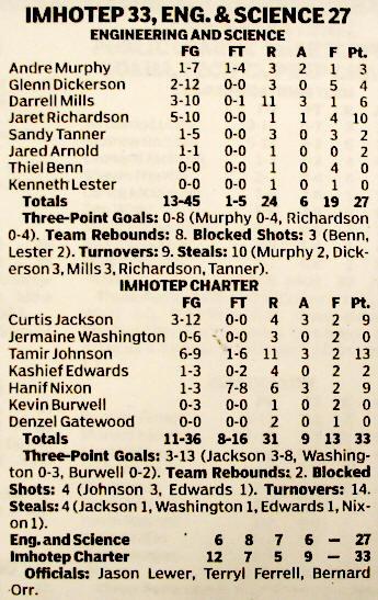 PL Basketball Qtrs/Semis 2006